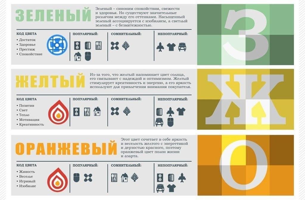 всего термобелье цветовая гамма в маркетинге эти принципы
