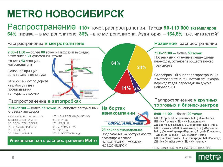 газета метро в новосибирске