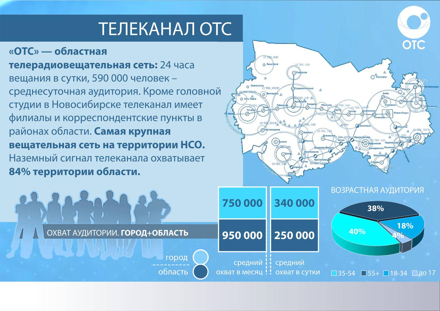 реклама на канале отс в новосибирске